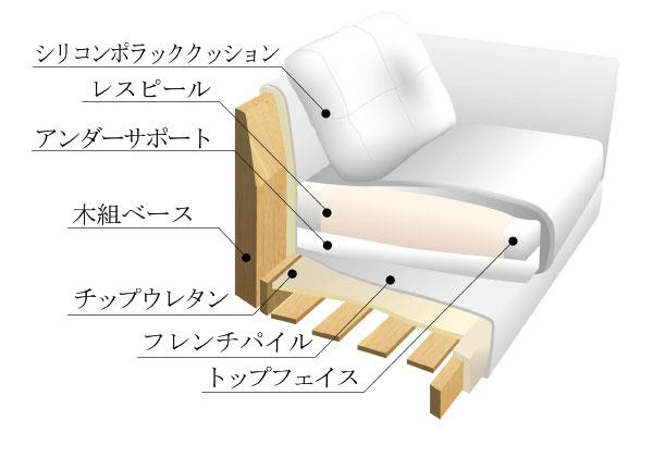 kouzou_wood